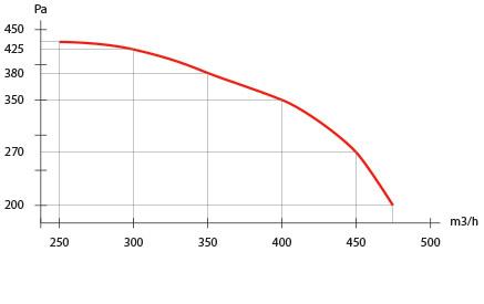 graph_ping_xl