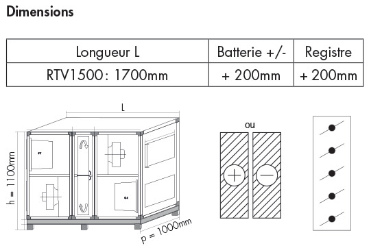 dimensions-RTV1500
